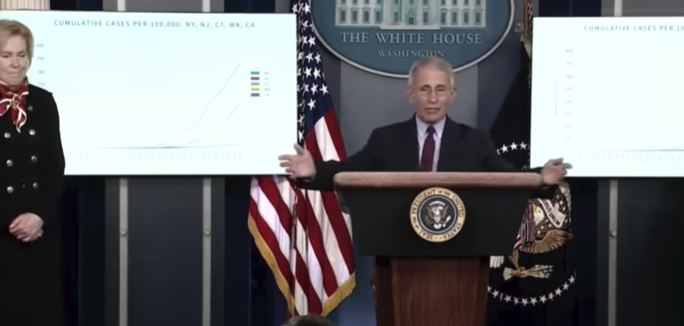 Watch: Dr Fauci Has Had Enough And Scolds CNN's Acosta For Twisting His Words